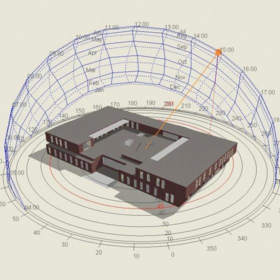 Building physics & Simulations